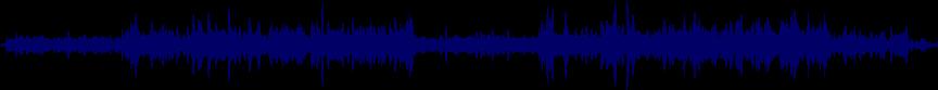 waveform of track #7560