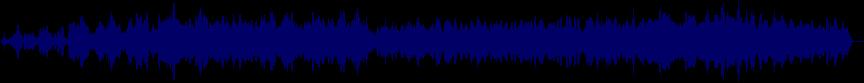 waveform of track #7563
