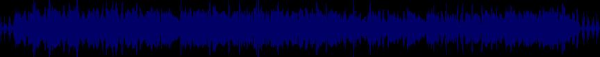 waveform of track #7566