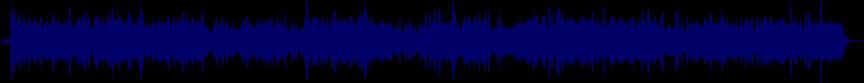 waveform of track #7568
