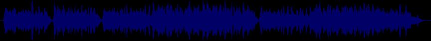 waveform of track #7569
