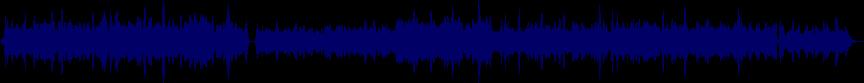 waveform of track #7577