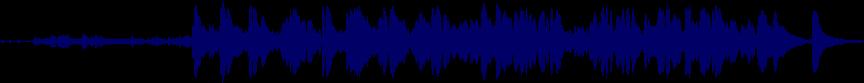 waveform of track #7582