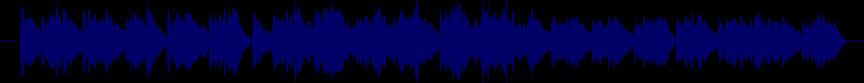 waveform of track #7598