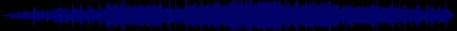 waveform of track #75007