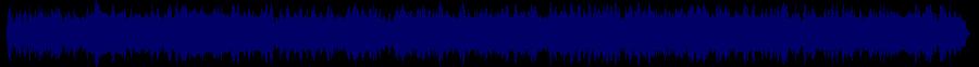 waveform of track #75012