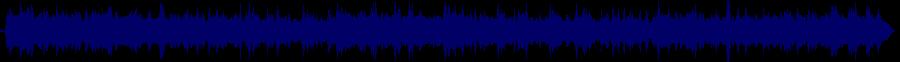waveform of track #75014