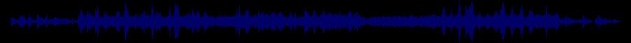 waveform of track #75048