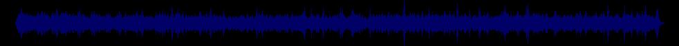 waveform of track #75066
