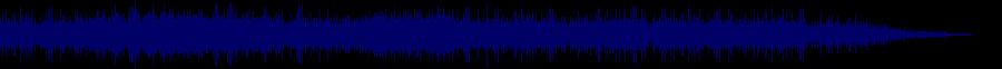 waveform of track #75096