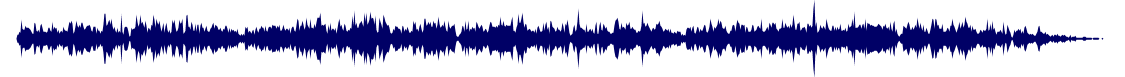 waveform of track #75128
