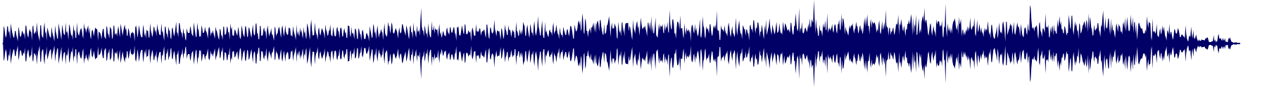 waveform of track #75148