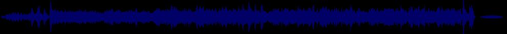 waveform of track #75167