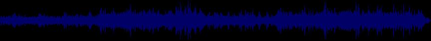 waveform of track #75175
