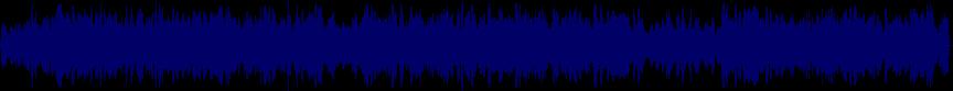 waveform of track #75176