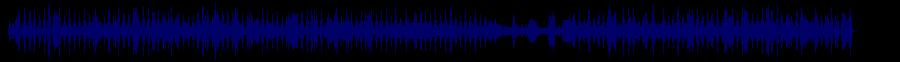 waveform of track #75179