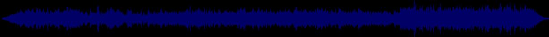 waveform of track #75189