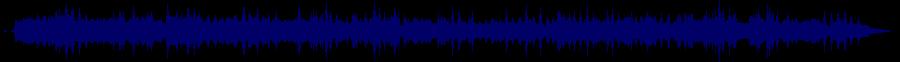 waveform of track #75203