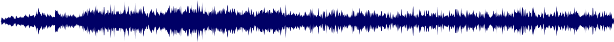 waveform of track #75225