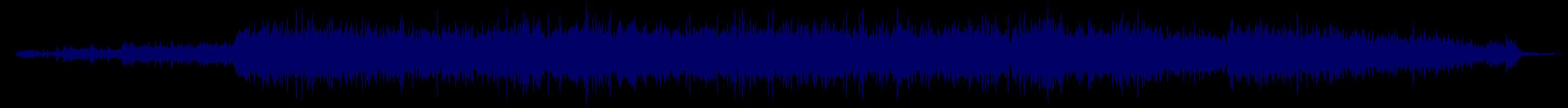 waveform of track #75240