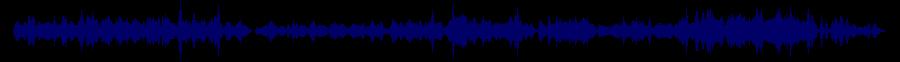 waveform of track #75247