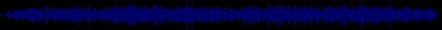waveform of track #75248