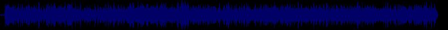 waveform of track #75256