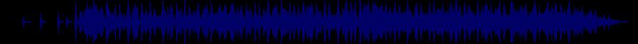 waveform of track #75288