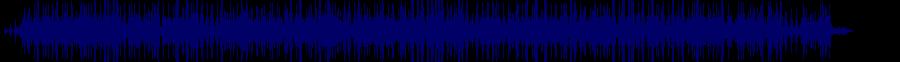 waveform of track #75340