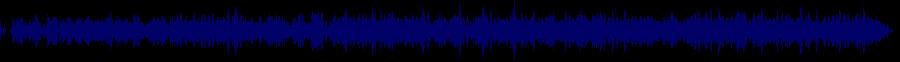 waveform of track #75349