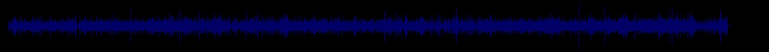 waveform of track #75353