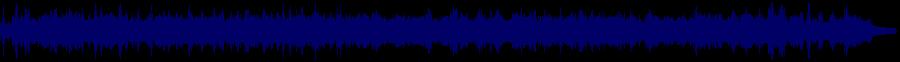 waveform of track #75361