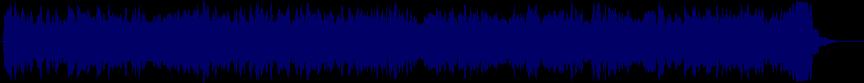 waveform of track #75366