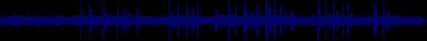 waveform of track #75385