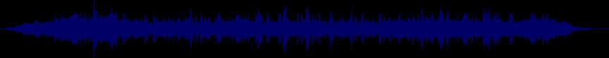 waveform of track #75402