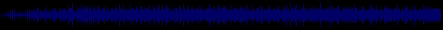 waveform of track #75408