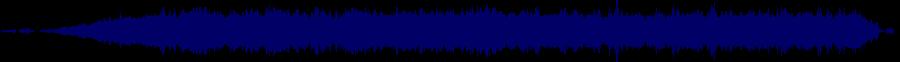 waveform of track #75444