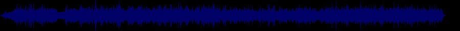 waveform of track #75447