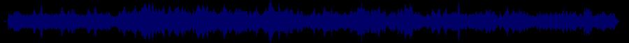 waveform of track #75532