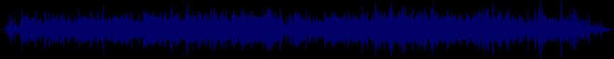 waveform of track #75553