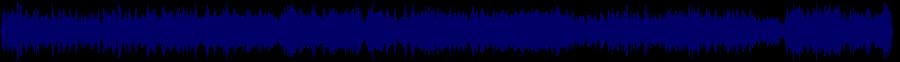 waveform of track #75562
