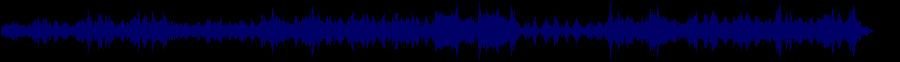 waveform of track #75566
