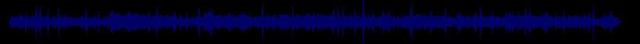 waveform of track #75567