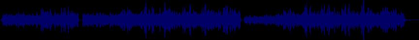 waveform of track #75568