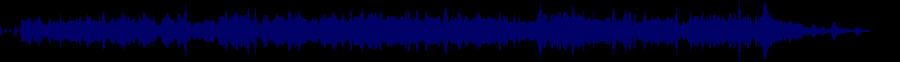 waveform of track #75582
