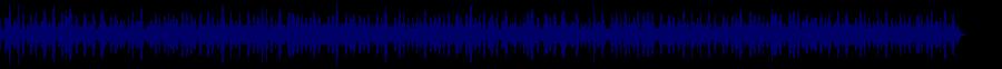 waveform of track #75636