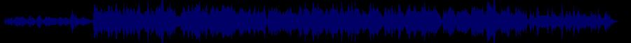 waveform of track #75644
