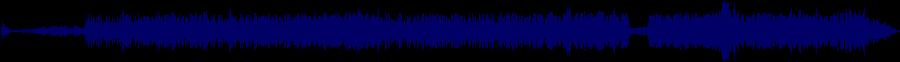 waveform of track #75647