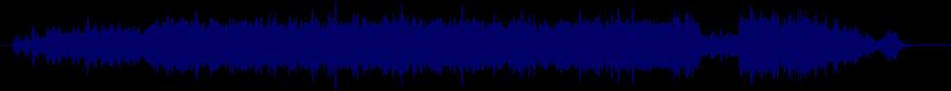 waveform of track #75664