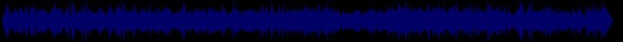waveform of track #75667